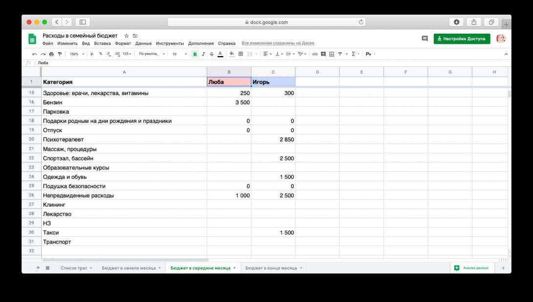 Семейные расходы: таблица расходов
